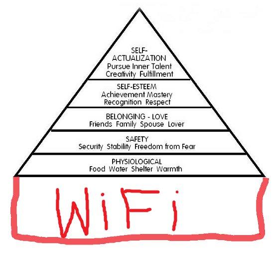la nouvelle pyramide de maslow