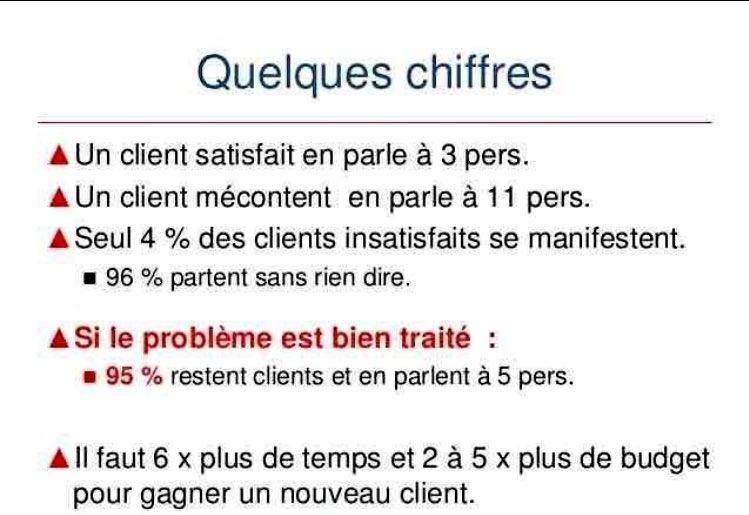 Client satisfait VS client insatisfait
